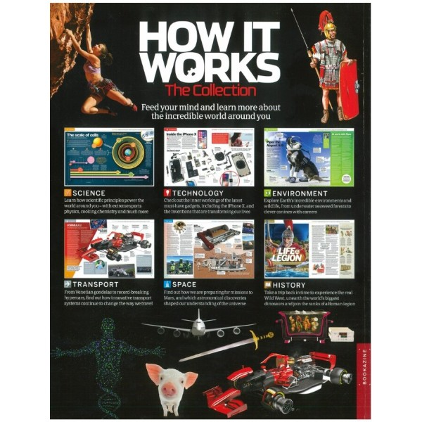How it works Series