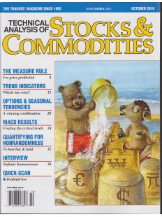 STOCKS & COMMODITIES